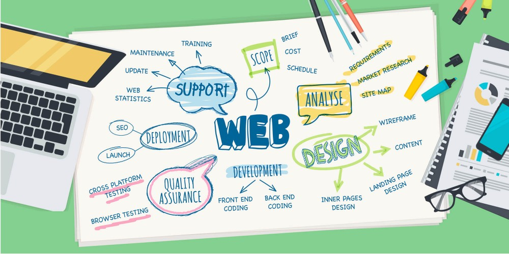 Freelance Website Designer in Connaught Place